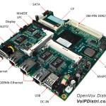 Embedded Asterisk® Motherboard
