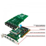 OpenVox 2U Rack mount E1/T1 telephony PCI cards