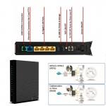 ALL-WR0500AC bei VoIPDistri.com kaufen! Neuer Allnet VDSL2 VoIP Router mit Wireless AC-Technologie mit bis zu 900Mbit WLAN Datenübertragung und Gigabit LAN