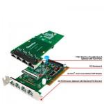 OpenVox 2U Rack mount E1/T1 telephony PCI cards