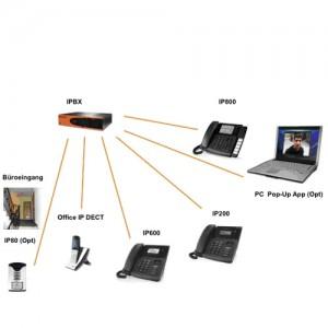 Alcatel Temporis IP Telefonie Lösung