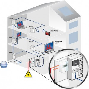 devolo Inhouse-Powerline als IKT-Schlüssel für effizientes Smart Metering