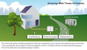 Telekom will 135.000 VDSL-Leitungen der Konkurrenz kappen